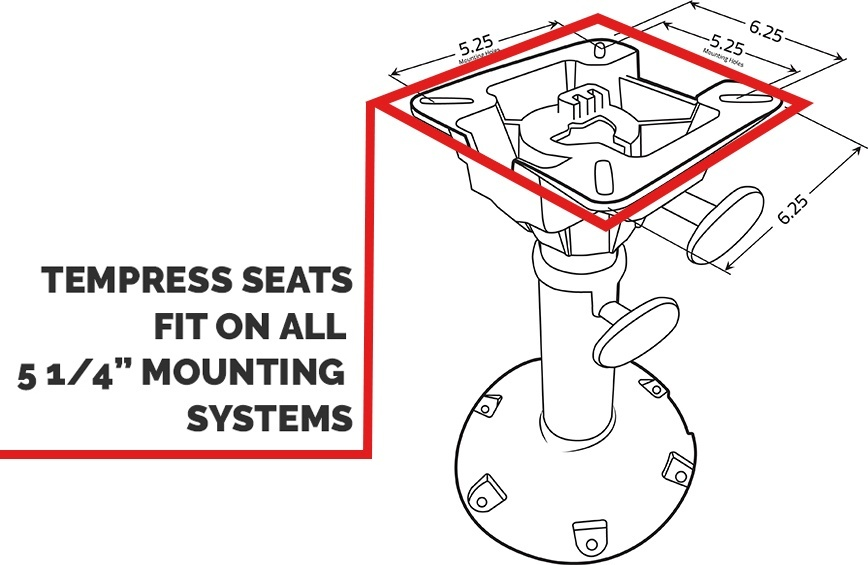 Tempress Seat Mounting Chart