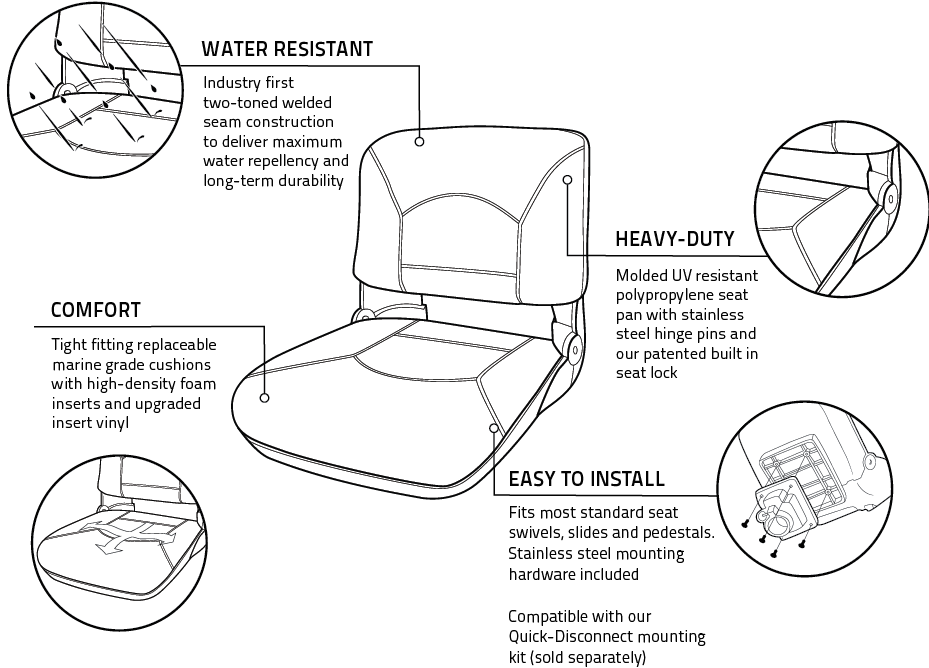 Shop TEMPRESS Profile™ Guide Series Seats